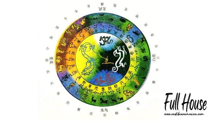 ตำแหน่งฮวงจุ้ยสัตว์มงคลประจำทิศคืออะไร